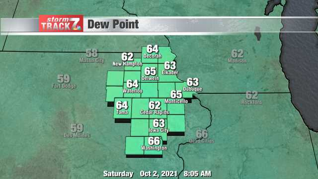 Current Conditions - KWWL