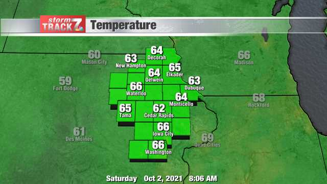 Current Conditions Kwwl